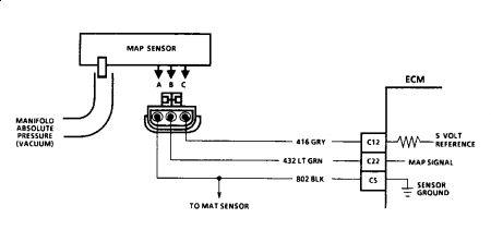 http://www.2carpros.com/forum/automotive_pictures/198357_Grafic_3_22.jpg