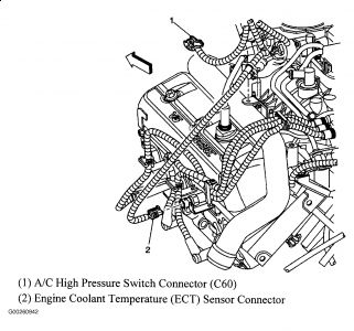 if engine 4 3l see diagram for engine temp  sensor   http://www 2carpros com/forum/automotive_pictures/198357_grafic_3_50