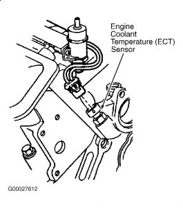 Throttle Position Sensor Location Buick Rendevous
