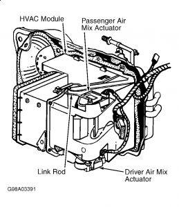 Gm Transmission Solenoid Location in addition Mitsubishi Galant 2002 Mitsubishi Galant Speedometerodometer Not Working Aft moreover Bad Knock Sensor Symptoms Chevy further 2001 Tahoe Oil Pressure Drops likewise 2003 Buick Rendezvous Coolant Temperature Sensor. on 2005 cadillac deville problems forum