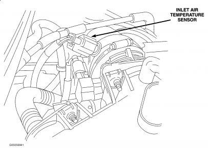 chrysler sebring convertible engine diagram chrysler ... 2008 sebring convertible fuse diagram