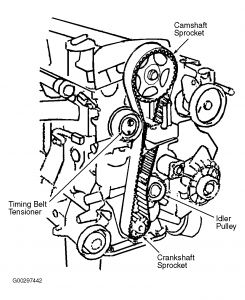 hyundai engine schematics with Kia Spectra 2005 Kia Spectra on Typical Integral Type Of Power Steering System Schematic Diagram further T14648649 Air bag module ona 2008 chevy cobalt in addition 7cv0x 10 Chrysler Town Country Touring 3 8l Serp Belt Diagram also Mazda Mpv 1994 Mazda Mpv Engine Rotates But Will Not Start further Kia Spectra 2005 Kia Spectra.