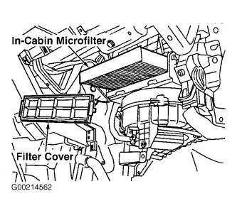 2005 nissan murano filter location can you please help me. Black Bedroom Furniture Sets. Home Design Ideas