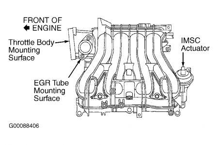 Ford Ranger Motor Diagram - Wiring Diagram Schematics on