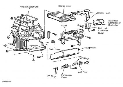 2001 Galant Engine Diagram Lucas Acr Alternator Wiring Diagram Duramaxxx Wire Diag Jeanjaures37 Fr