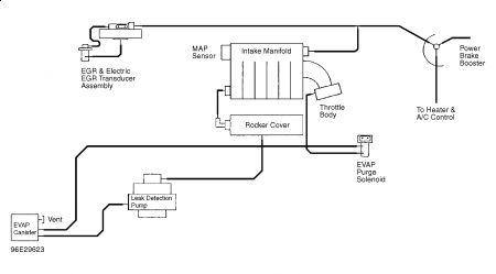 1997 Dodge Avenger Vacuum Diagram: Engine Performance ...
