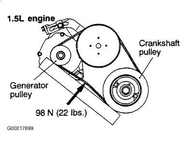 https://www.2carpros.com/forum/automotive_pictures/198357_Graphic_108.jpg