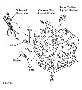1993 Lexus Gs300 Fuse Box Diagram