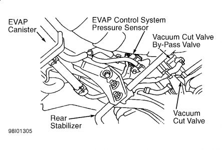 1999 nissan altima vacuum cut bypass valve service engine 2004 nissan sentra exhaust diagram 2004 nissan sentra exhaust diagram 2004 nissan sentra exhaust diagram 2004 nissan sentra exhaust diagram