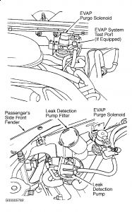 2001 Dodge Ram Evap System Diagram - Wiring Diagram Shw