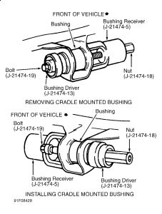 Cv Axle Assembly Replacement Cost together with Chevrolet Blazer 1995 Chevy Blazer Clanking Sound furthermore C240 Engine Diagram additionally 2012 Subaru Outback Parts Diagram besides 2001 Dodge Dakota Parts Diagram. on control arm replacement cost