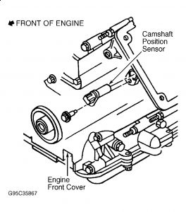 Graphic on 2000 Ford Taurus Pulley Diagram