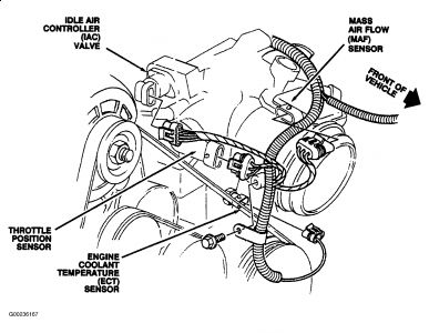 Honda Civic 1992 Honda Civic Fuel Switch Relay additionally 94 Honda Accord Engine Diagram additionally Honda Prelude Fuel Pump Relay Wiring Diagram furthermore 2004 Kawasaki Klv1000 V Strom Fuel Pump Control System Schematic Diagram moreover Cooler Heads Prevail Pouring Over Gms Lt1 Engine And Reverse Flow Technology. on 94 accord ignition diagram