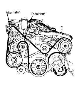 Showthread also T5731443 Serpentine belt diagram uplander 2007 furthermore 2007 Ford Escape Serpentine Belt Diagram likewise Wiring Diagram 2009 Chevy Malibu likewise Chevy Impala 3 5 Thermostat Location. on belt diagram for 08 chevy uplander