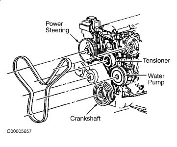 Graphic on 02 Cavalier Belt Diagram