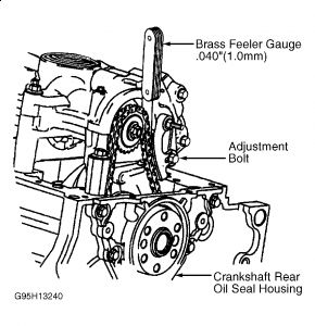 1998 Chevy Malibu Adjusting Timing Chain: Once the Timing ...