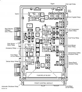 chrysler voyager fuse box diagram 2000 chrysler grand voyager no speedometer,full gauage, no 2001 chrysler voyager fuse panel diagram #11