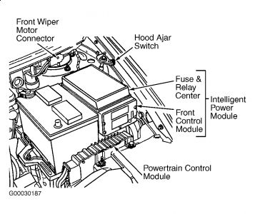 Chrysler Horn Location on 2006 chrysler 300 cabin air filter location