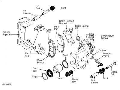 Diagram Of Brake Calipers