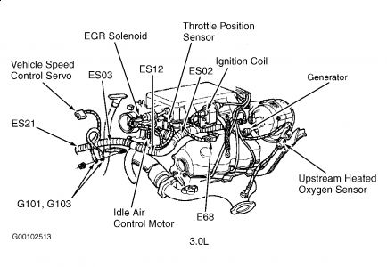 1997 Dodge Caravan I a to No Were a Oxygen Sensor Go – Dodge Caravan Engine Diagram Egr