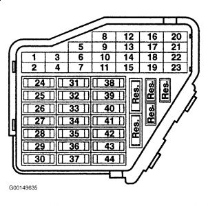 2004 Hyundai Tiburon Timing Belt Diagram moreover Mazda Rx8 Fuse Box Diagram in addition 2000 Audi A6 Fuse Panel moreover Audi Tt 2004 Audi Tt Question Wont Start likewise 2001 Honda S2000 Wiring Diagram. on 2004 audi tt fuse box diagram