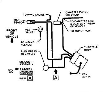 Graphic on 2000 Pontiac Grand Prix Engine Diagram