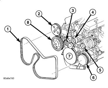 2005 dodge caravan serpentine belt diagram great installation of 2003 Dodge Caravan Wiring Schematic 2005 dodge caravan drive belt i had to replace my water pump but rh 2carpros 2005 dodge caravan 3 3 serpentine belt diagram 2005 dodge caravan 3 3