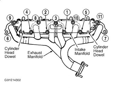 1997 jeep wrangler exhaust system diagram 1997 jeep wrangler exhaust manifold: i have a