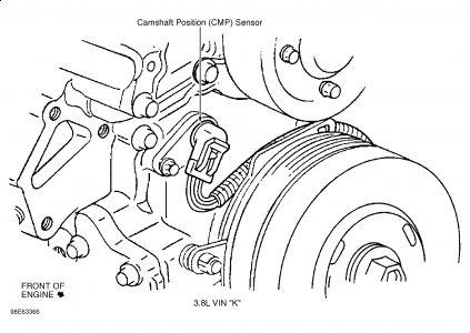 2000 Chevy Lumina: Transmission Problem 2000 Chevy Lumina ...