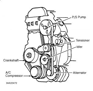26+ 1995 Cadillac Seville Alternator Replacement