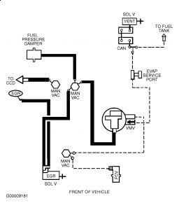 http://www.2carpros.com/forum/automotive_pictures/198357_Graphic_316.jpg