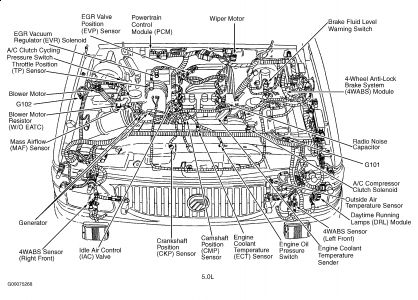Tommy Liftgate Wiring Diagram furthermore Ford Explorer 1999 Ford Explorer 99 Ford Explorer With Tune Up Cel On St additionally Recalibrating The Water Temperature Gauge furthermore Mitsubishi Pajero light sport utility vehicle defrost air conditioning circuit diagram as well Pic2fly Hvac Electrical Schematic Symbols Html. on reading automotive wiring diagram