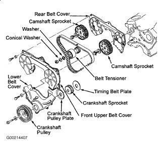2002 Nissan Xterra Help: Okay so Im Driving Down the Road