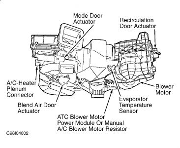 Location Of Blend Door Actuator 2004 Expedition also 97 Buick Lesabre Heater Problems furthermore Dodge Intrepid 1998 Dodge Intrepid Poor Heat moreover 2001 Chrysler 300m Wiring Diagram further Nissan Pathfinder Evaporator Location. on heater blend door actuator location