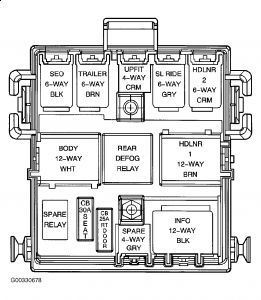 198357_Graphic_382 2003 chevy suburban seats don't move electrical problem 2003 2003 chevy suburban fuse box diagram at panicattacktreatment.co