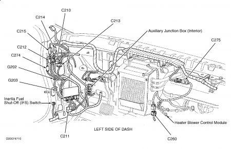 Lincoln Fuel Pump Diagram - All Diagram Schematics