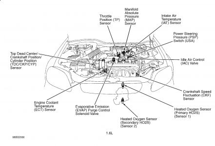 98 civic engine diagram wiring diagram 500 2002 honda civic belt diagram 98 civic belt diagram #15