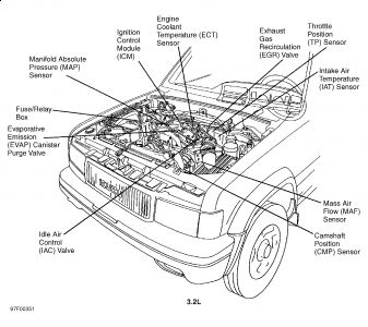 1999 Isuzu Trooper Wiring Diagram