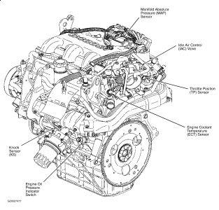 2002 Oldsmobile Silhouette Engine Diagram Dean Guitar Wiring Diagram Free Picture Schematic Air Bag Tukune Jeanjaures37 Fr