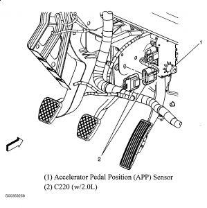 car revving engine car police wiring diagram