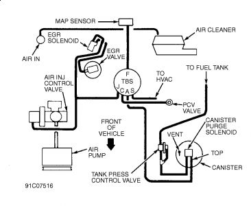 1991 chevy caprice engine diagram 1991 chevy caprice wiring diagram