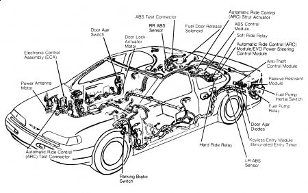 Kia Sportage Fuel Pump Wiring Diagram additionally Location Of Obd Port 1997 Chevy Astro additionally 2001 Kia Sportage Wiring Diagram likewise Diagram Of Harmonic Balancer furthermore Kia Sportage 1999 Kia Sportage Blower Motor Only Works On High. on 1999 kia sportage fuel pump wiring diagram