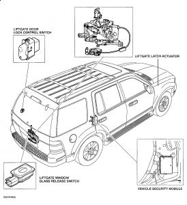 2007 Cadillac Transmission Vavle Body Wiring Diagram additionally T10261796 Rear blower motor resistor as well T14286309 97 ford e350 front end moreover 1995 Lincoln Town Car Fuse Box likewise T20720692 Air bag light  es 2011 ford fiesta. on 2000 ford explorer door diagram
