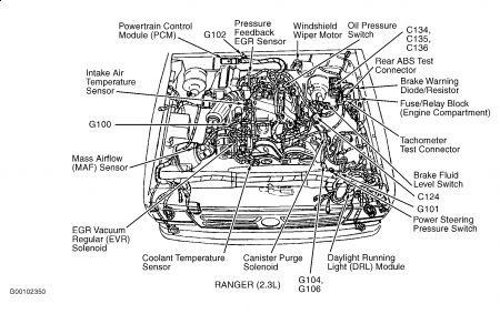 http://www.2carpros.com/forum/automotive_pictures/198357_Graphic_452.jpg