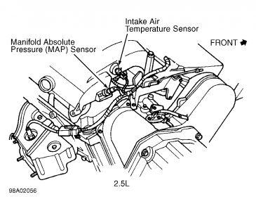 2002 Impala Wiring Diagram Car Audio likewise 2000 Chevy Cavalier Wiring Diagram likewise 2005 Isuzu Ascender Engine besides 2004 Kia Sorento O2 Sensors additionally Kia K2700 Wiring Diagram. on kia optima stereo diagram