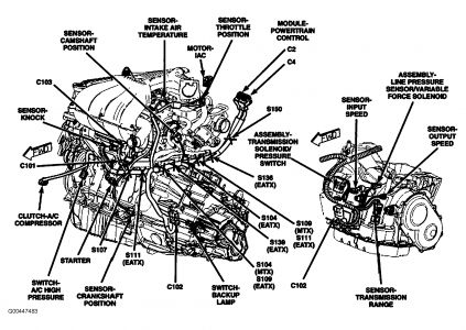 pt cruiser 2 4 engine diagram 2008 chrysler pt cruiser crankshaft sensor location: where ... 2006 sebring 2 4 engine diagram