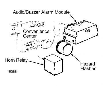 1994 buick skylark fuse box 1982    buick       skylark    horn relay i need to know where is the  1982    buick       skylark    horn relay i need to know where is the