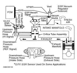 1998 contour wiring diagram 1997 ford explorer p0401 egr flow vin 1fmdu32p2vua38455  1997 ford explorer p0401 egr flow vin 1fmdu32p2vua38455