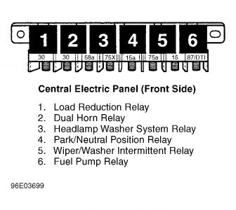 Audi A4 1998 Fuel Pump Relay: Audi Tt Fuse Box Diagram At Ariaseda.org