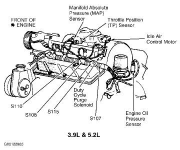 198357_Graphic_472 1997 dodge dakota oil leak engine mechanical problem 1997 dodge dodge dakota engine diagram at gsmx.co